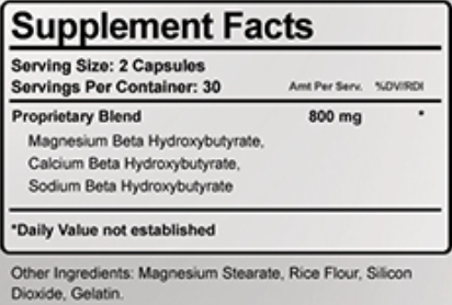 Keto T911 Supplement Review