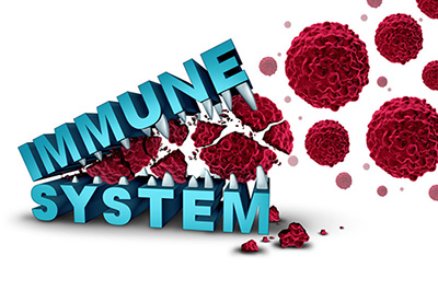 3 Day Immune Boosting Protocol Benefits Review