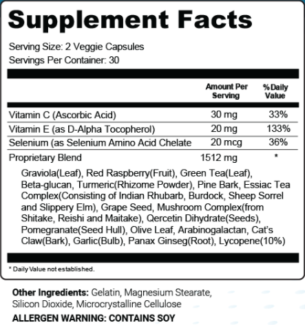 Forti Prime Ingredients