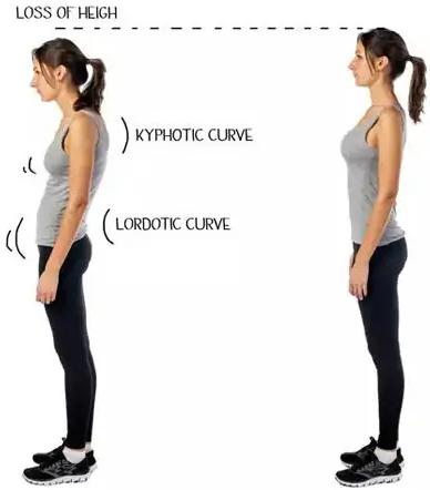 Unlock Your Spine