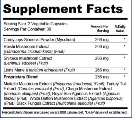 NervoLink Ingredients