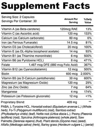 TressAnew Ingredients
